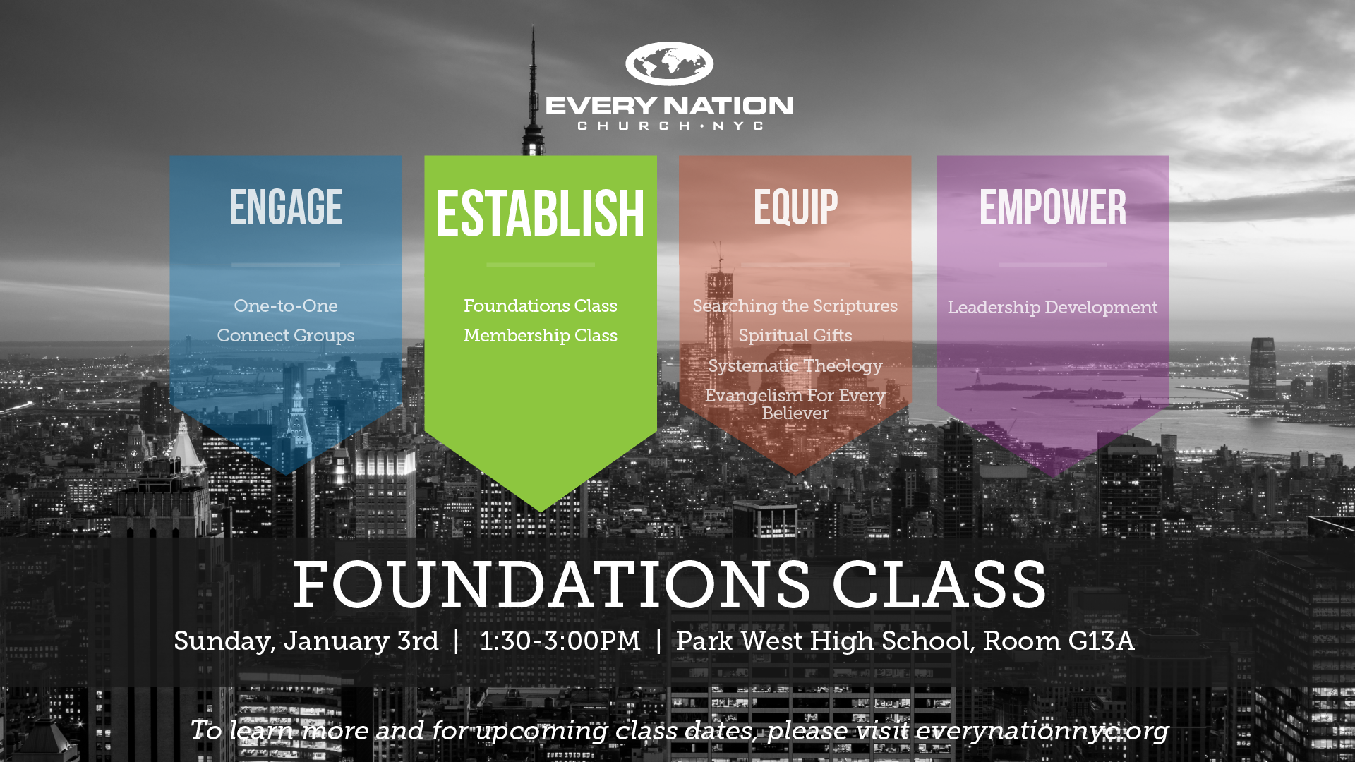 Foundations Class January 2016
